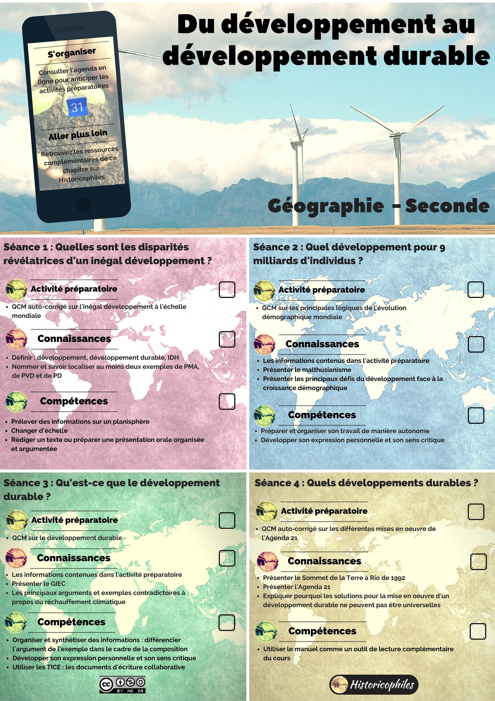Plan de travail - Du développement au développement durable