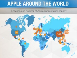 Globalization-Apple-price-system-map