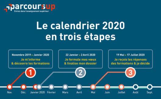 Calendrier_Parcoursup-2020_crop_600