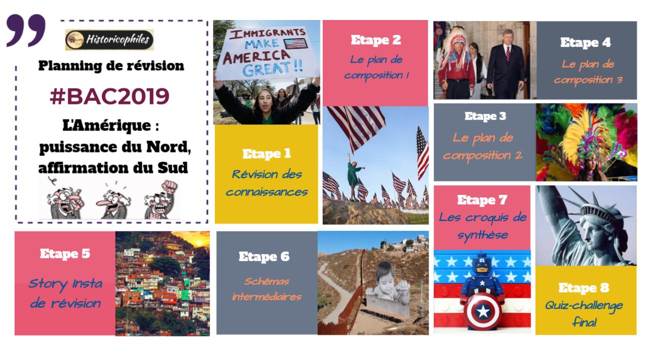 Planning de révision Continent américain